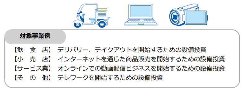 横浜市 事業継続・展開支援補助金【設備投資支援型】の対象事業例